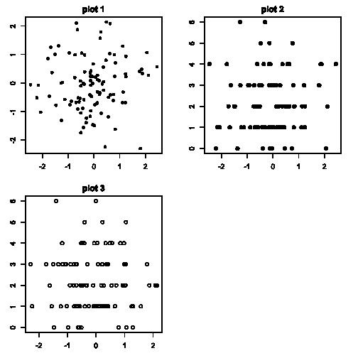 plot of chunk example2